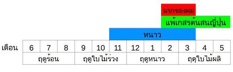20150222a_month