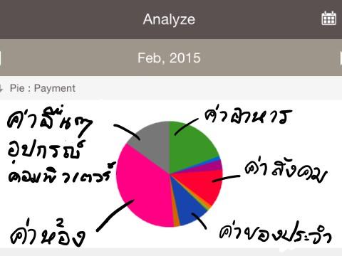 20150301a_budget