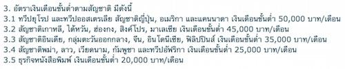 20160108a_salary