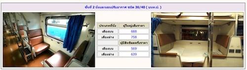 20160403a_thairailway